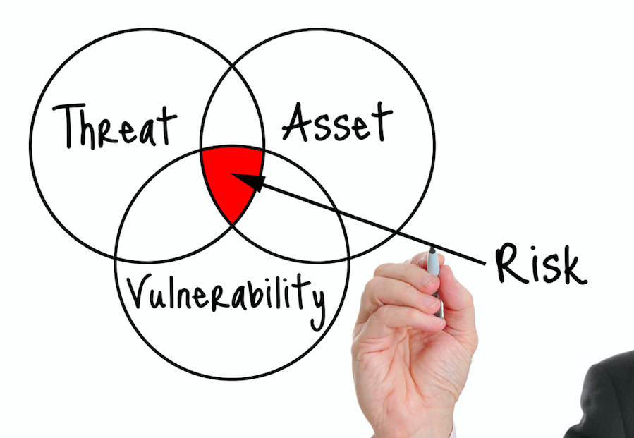 Risk Mgmt and Accountability